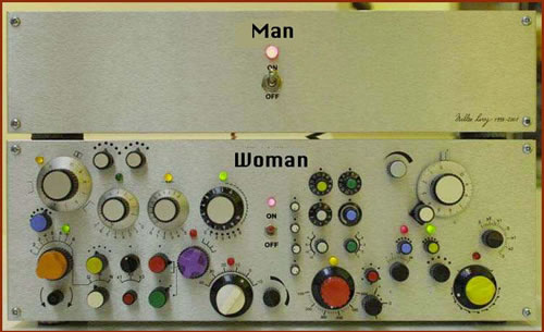 Difference Between Men & Woman