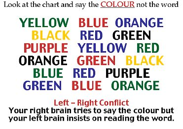 This is hard for your brain!